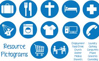 Resource Pictogram Icons