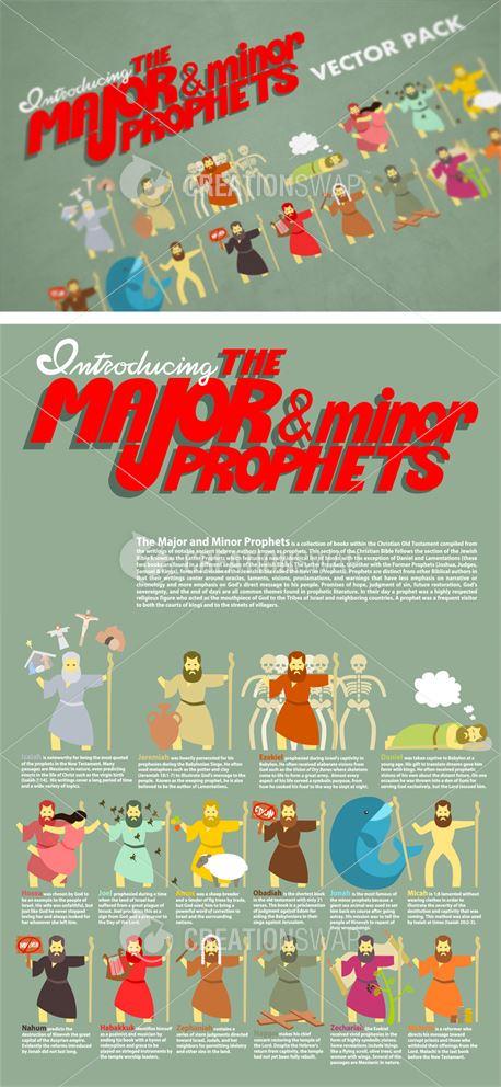 Major & Minor Prophets (34068)